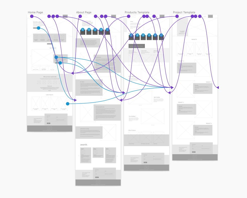 UI UX Design wireframe