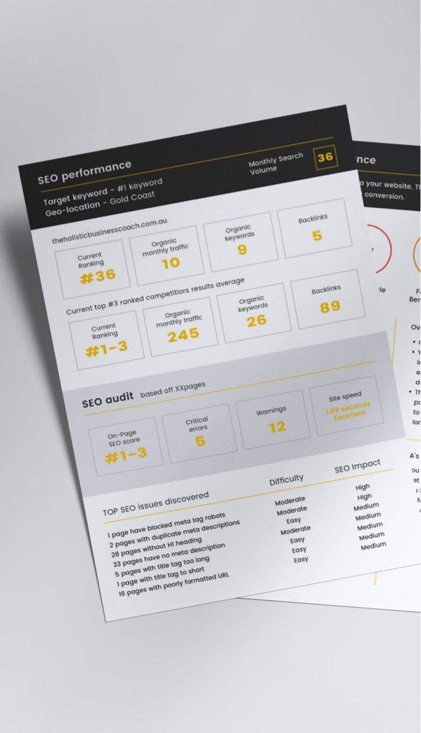 website-performance-SEO-report